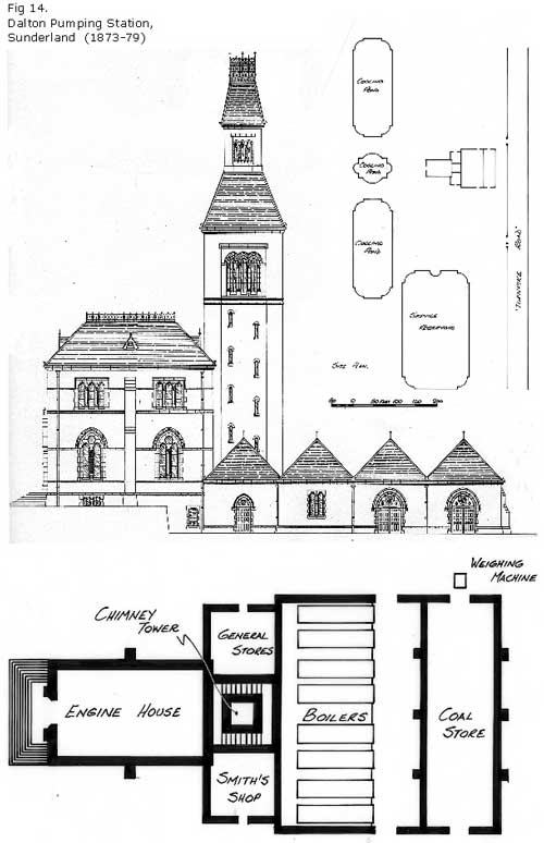 Pumping Station Plans